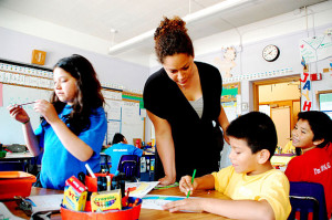 Mixed results for Charter schools