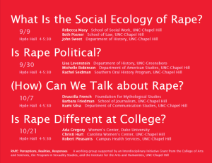 RAPE - Perception, Realities, Responses